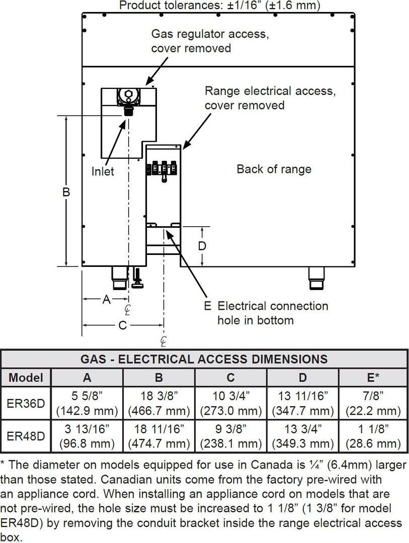... Dacor Renaissance Gas - Electrical Access Dimensions ...