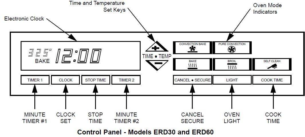 dacor erd30 wiring diagram house wiring diagram symbols u2022 rh maxturner co