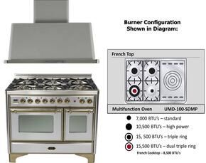 "2-Piece Stainless Steel Kitchen Package with UMD100SDMPIY 40"" Freestanding Dual Fuel Range (Oiled Bronze Trim, 4 Burners, French Cooktop) and UAM100I 40"" Wall Mount Range Hood"