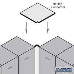 Salsbury Industries 33331MAH