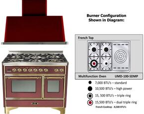 "2-Piece Burgundy Kitchen Package with UMD100SDMPRB 40"" Freestanding Dual Fuel Range (Brass Trim, 4 Burners, French Cooktop) and UAM100RB 40"" Wall Mount Range Hood"