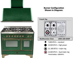 "2-Piece Emerald Green Kitchen Package with UMD100SDMPVSY 40"" Freestanding Dual Fuel Range (Oiled Bronze Trim, 4 Burners, French Cooktop) and UAM100VS 40"" Wall Mount Range Hood"