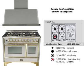 "2-Piece Stainless Steel Kitchen Package with UMD100SDMPI 40"" Freestanding Dual Fuel Range (Brass Trim, 4 Burners, French Cooktop) and UAM100I 40"" Wall Mount Range Hood"