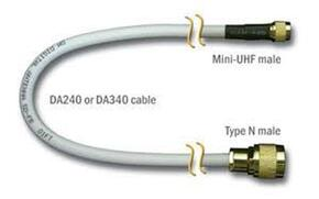 Digital Antenna 34075NM