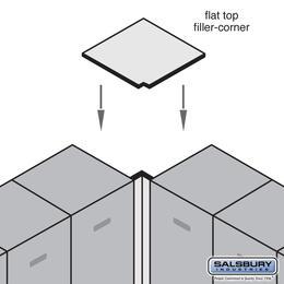 Salsbury Industries 33337MAP