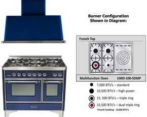 "2-Piece Midnight Blue Kitchen Package with UMD100SDMPBLX 40"" Freestanding Dual Fuel Range (Chrome Trim, 4 Burners, French Cooktop) and UAM100BL 40"" Wall Mount Range Hood"