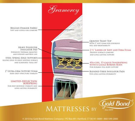 "Gold Bond 892 Gramercy Series 9.75"" High X Size Plush Mattress"