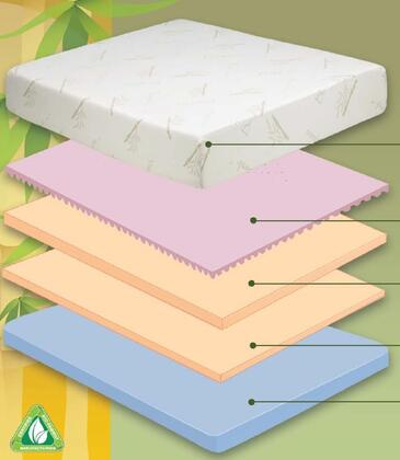Rest Rite IMIL320QN Pure Form 800 Series Queen Size Standard Mattress