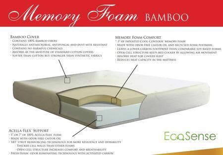 Gold Bond 935ECOSENSESETQ EcoSense Memory Foam Queen Mattres
