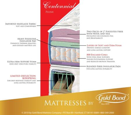 "Gold Bond 134 BB Encased Coil Series Centennial 10.5"" High X Size Plush Mattress"