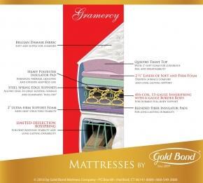 Gold Bond GRAMERCYSPRINGBOX X Size Spring Box for Gramercy Series Mattresses