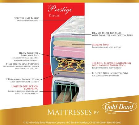 Gold Bond 201PRESTIGEK Prestige Series King Size Firm Mattress