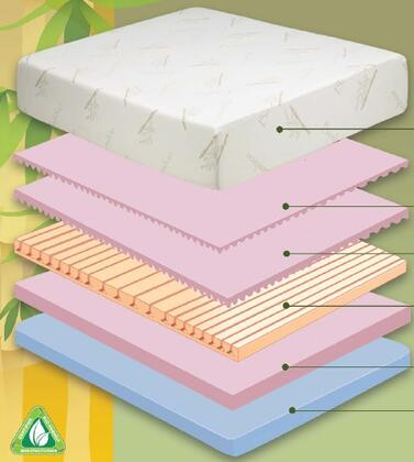 "Rest Rite IMIL330 Pure Form 900 Series 12"" High X Size Eco-Friendly Engineered Latex Foam Mattress"
