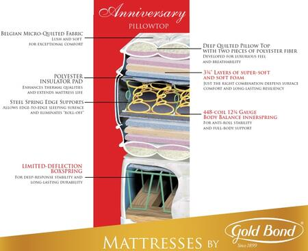 Gold Bond 843ANNK 942 Anniversary Series King Size Pillow Top Mattress