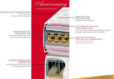 "Gold Bond 939ANN 939 Anniversary Series 8"" High X Size Limited Edition Innerspring Mattress"