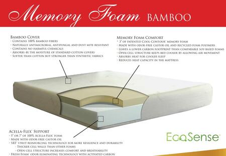 Gold Bond 935ECOSENSEFXL EcoSense Memory Foam Series Full Extra Large Size Mattress