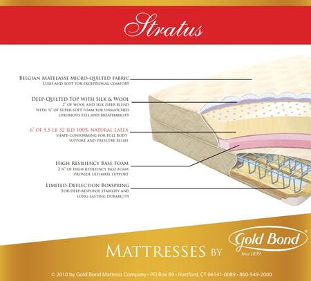 Gold Bond 867STRATUST Natural Latex Series Twin Size Standard Mattress