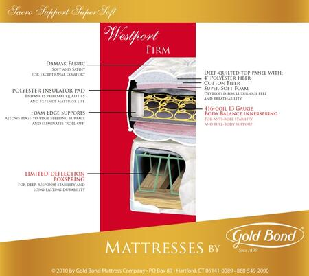 "Gold Bond 250 Sacro Support SuperSoft Series 10.5"" High X Size Westport Two-Sided Firm Mattress"
