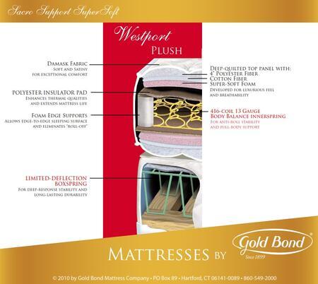 Gold Bond 251WESTPORTK Sacro Support SuperSoft Series King Size Plush Mattress