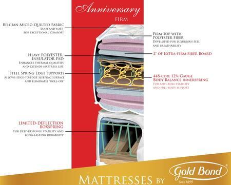 Gold Bond 940ANNQ 940 Anniversary Series Queen Size Mattress