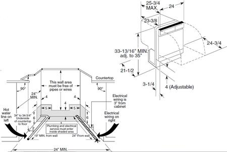 outdoor countertop height. outdoor. wiring diagram, schematic