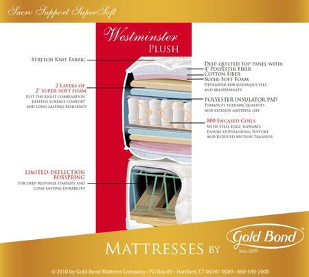 Gold Bond 264WESTMINSTERT Sacro Support Encased Coil Supersoft Series Twin Size Mattress