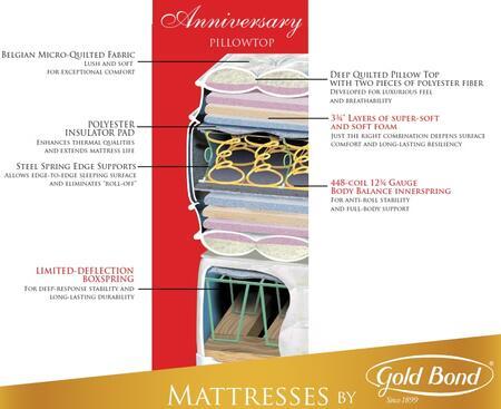 Gold Bond 942ANNF 942 Anniversary Series Full Size Pillow Top Mattress