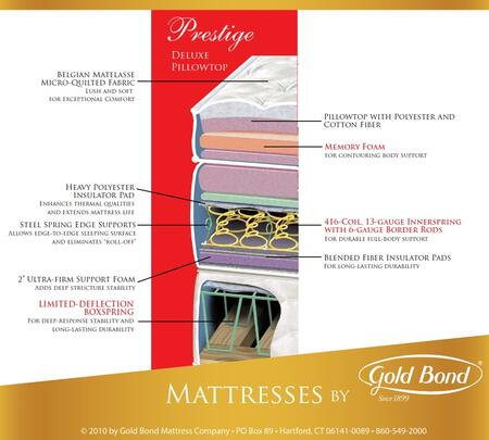 Gold Bond 203PRESTIGET Prestige Series Twin Size Pillow Top Mattress