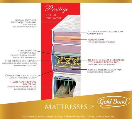 Gold Bond 203PRESTIGET Prestige Series Twin Size Pillow Top Mattress