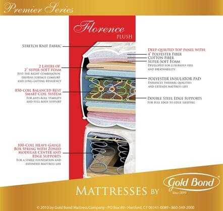 Gold Bond 516FLORENCEF Premiere Series Full Size Plush Mattress