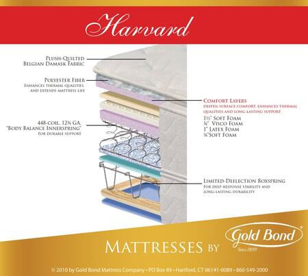 Gold Bond 850HARVARDSETQ Natural Support Queen Mattresses