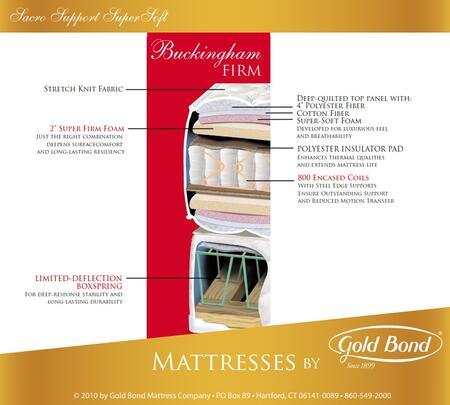 Gold Bond 259BUCKINGHAMQ Sacro Support Encased Coil Supersoft Series Queen Size Mattress