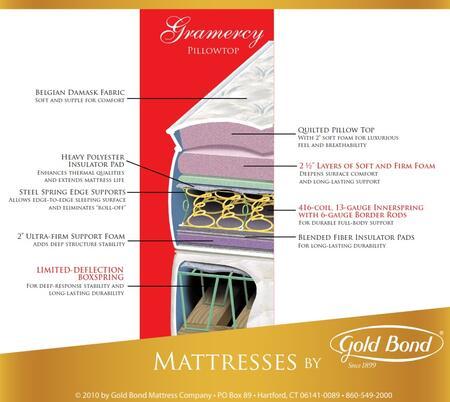 """Gold Bond 893 Gramercy Series 10.5"""" High X Size Pillow Top Mattress"""