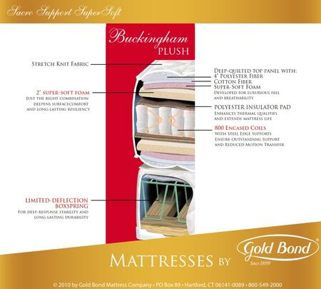 """Gold Bond 261 Sacro Support Encased Coil Supersoft Series 13"""" High Buckingham X Size Two-Sided Plush Mattress"""