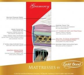 Gold Bond CHELSEASPRINGBOX X Size Spring Box for Chelsea Mattresses