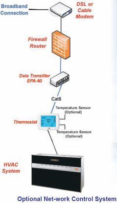 ymgi wiring diagram wiring diagrams schematics rh sapphirestudios co Residential Electrical Wiring Diagrams 3-Way Switch Wiring Diagram