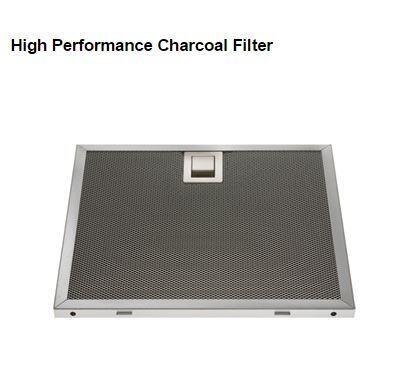 HP Filter