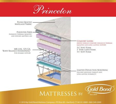 Gold Bond PRINCETONSPRINGBOX X Size Spring Box for Princeton Youth Mattress
