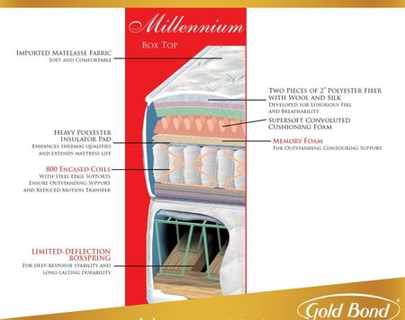 Gold Bond 138BBMILLENNIUMK Encased Coil Series King Size Standard Mattress