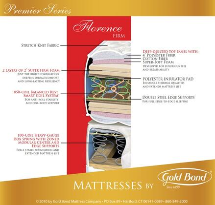 Gold Bond 514FLORENCEF Premiere Series Full Size Firm Mattress