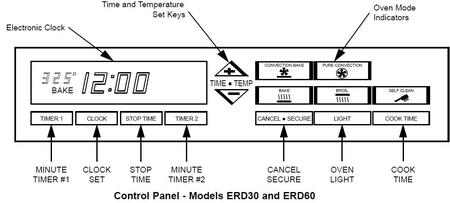 Oven Control Type