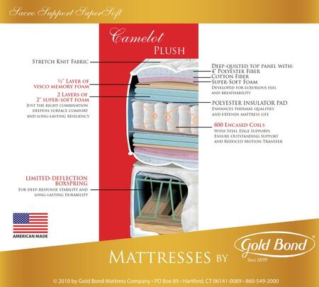"Gold Bond 267 Sacro Support Encased Coil Supersoft Series 16.5"" High Camelot X Size Two-Sided Visco Plush Mattress"