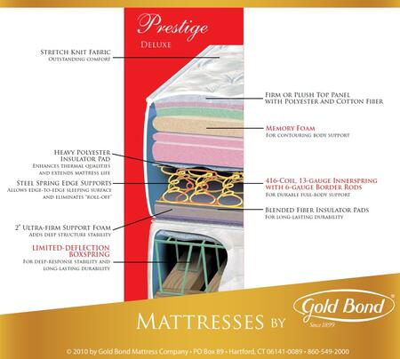 Gold Bond 202PRESTIGEK Prestige Series King Size Plush Mattress