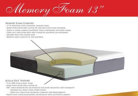Gold Bond 921ECOSENSETXL EcoSense Memory Foam Series Twin Extra Long Size Mattress