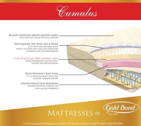 Gold Bond 866CUMULUSK Natural Latex Series King Size Standard Mattress