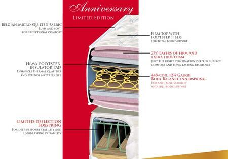 Gold Bond 939ANNK 939 Anniversary Series King Size Mattress