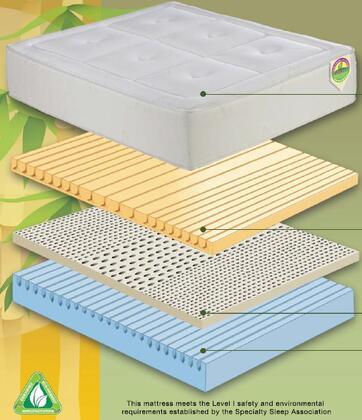 Rest Rite IMNF911QN Pure Form 9000 Series Queen Size Pillow Top Mattress