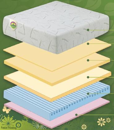 Boyd IMPS813QN Natural Lux 8200 Series Queen Size Standard Mattress